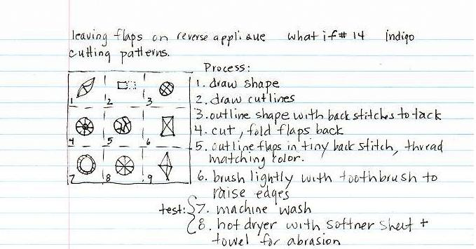 Flap notes