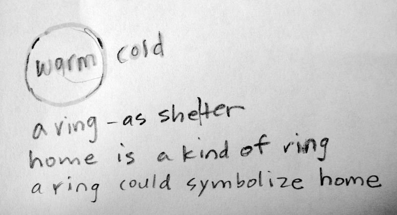 Thoughts on rings and shelter and home