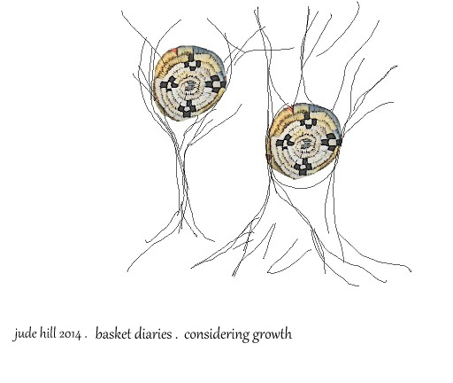 Growth styles