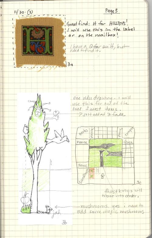 forest spirit study